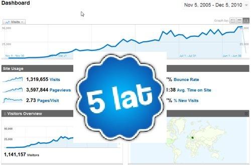 5 lat bloga